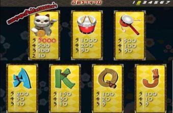 Moneycat เกมส์แมวฟอร์จูน